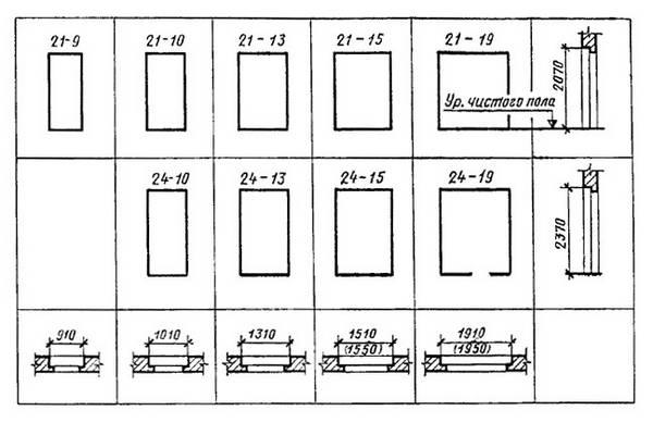 размеры дверей ширина и высота